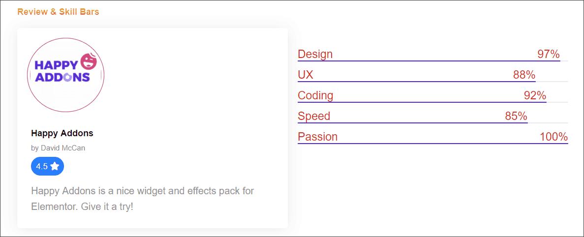 happy addons review skill bars widgets