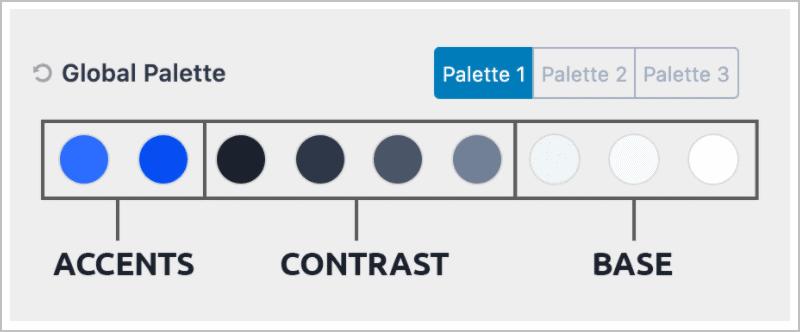 Kadence Palette Uses