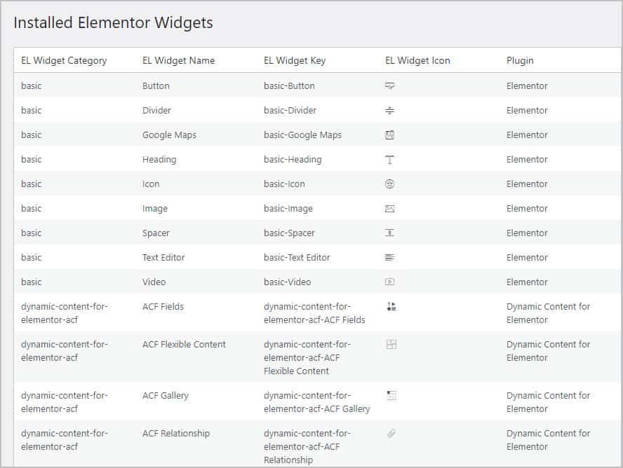 installed widgets report